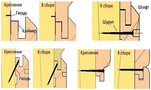 Использование имитации бруса: советы по применению для наружной внутренней отделке