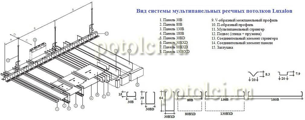 Особенности и виды алюминиевых потолков. монтаж и разборка конструкции своими руками