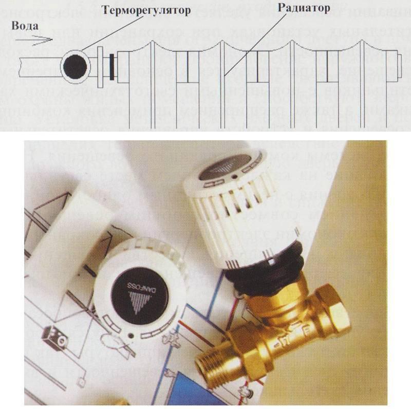 Как выбрать и установить термоклапан для регулировки температуры на радиатор отопления