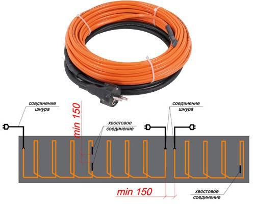 Провод для прогрева бетона: выбор, расчет и применение в работе