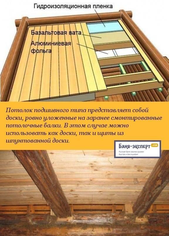 Потолок из вагонки в современном стиле: как обшить своими руками?