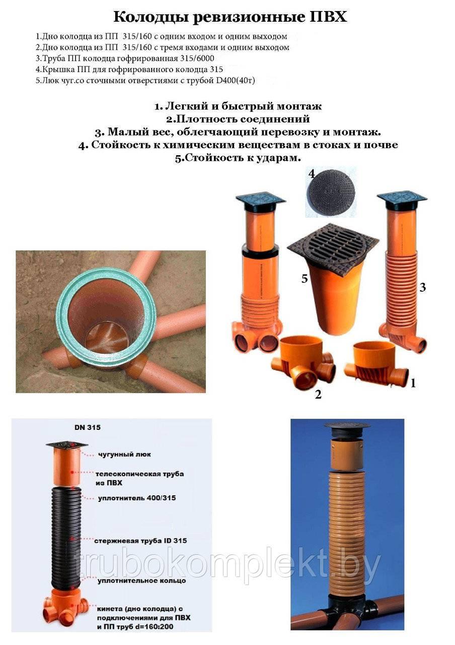 Смотровой колодец – устройство, назначение, конструктивные особенности