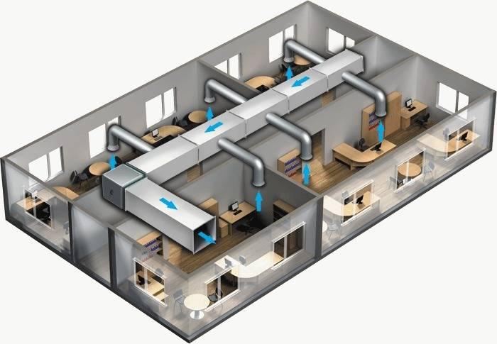 Вентиляция и кондиционирование воздуха в помещении