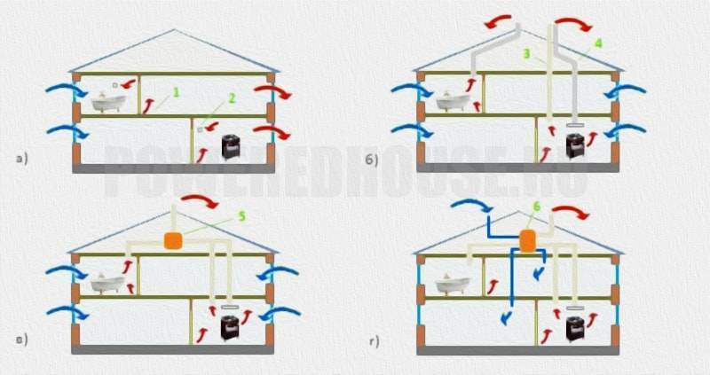 Проверка вентиляции в многоквартирном доме