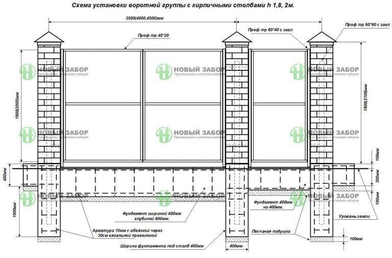 Забор с кирпичными столбами строим самостоятельно