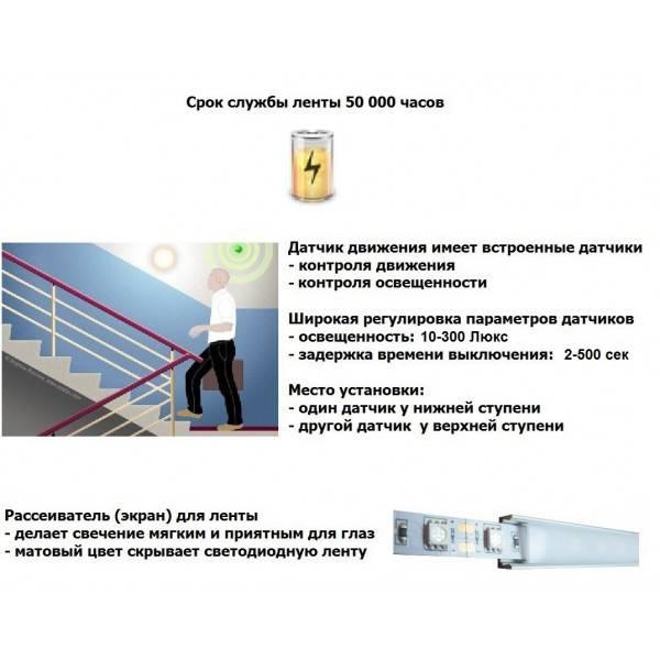 Выбор надежных светильников с датчиком для подъезда