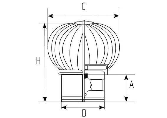Вентиляционный дефлектор своими руками: чертежи турбодефлекторов — remont-om
