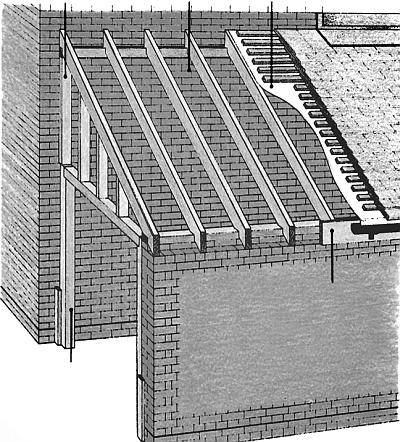 Как сделать крышу на пристройке к дому – правила и способы для односкатной и ломаной кровли