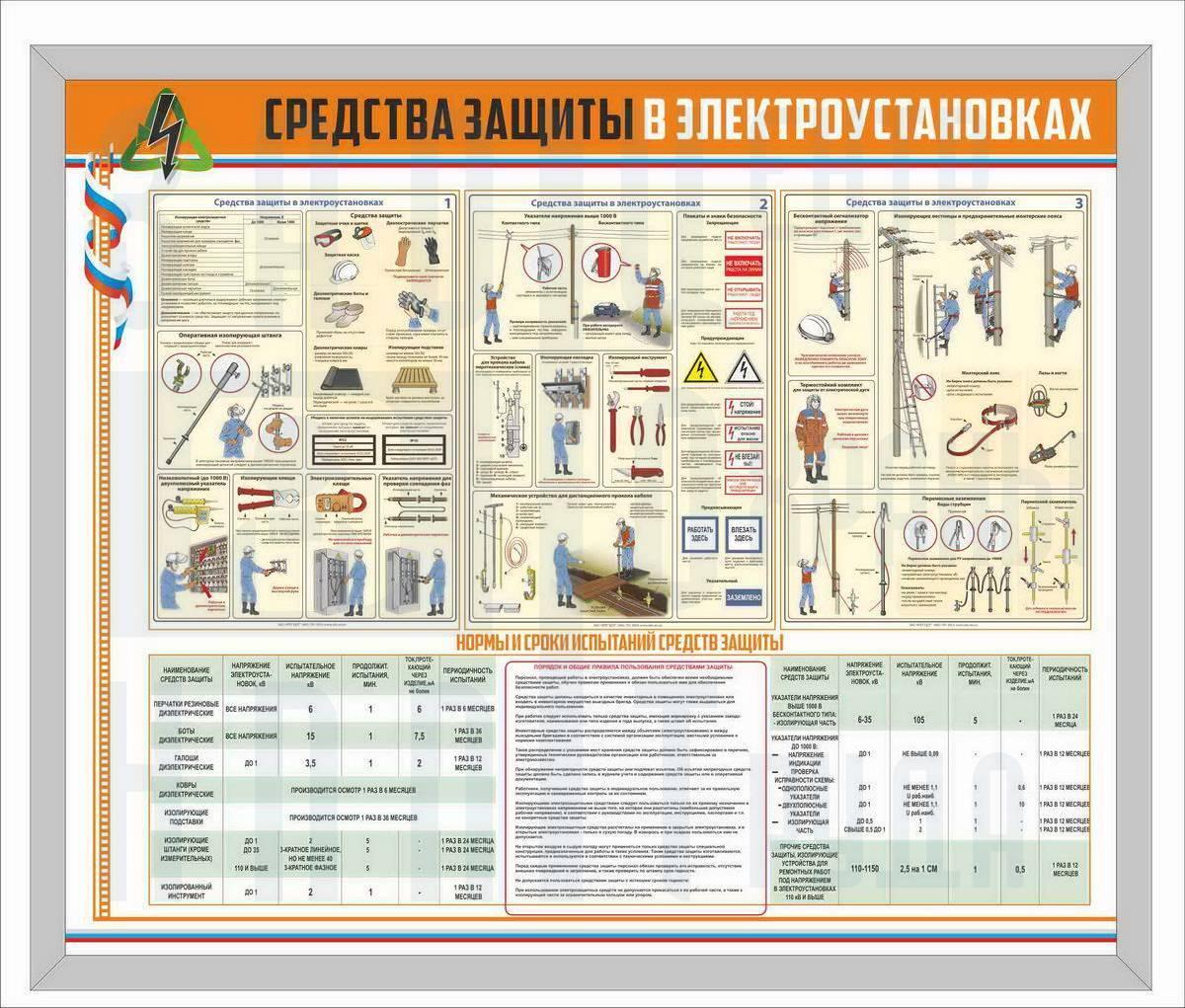 Классификация электрозащитных средств - о пожарной безопасности простыми словами