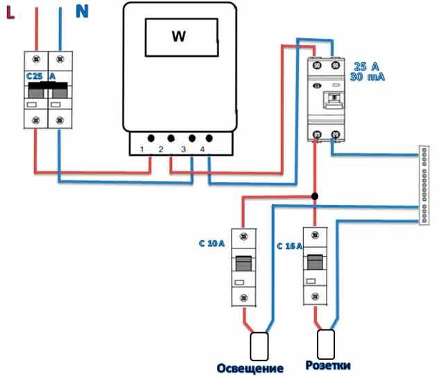 Схема подключения автоматов в квартире - всё о электрике в доме