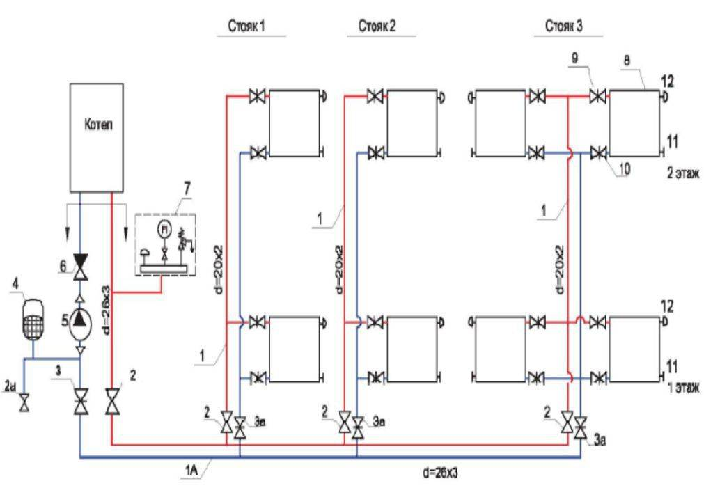 Двухтрубная система отопления частного дома: устройство, типы систем, схемы, компоновка, разводка, монтаж и запуск системы (фото & видео) +отзывы