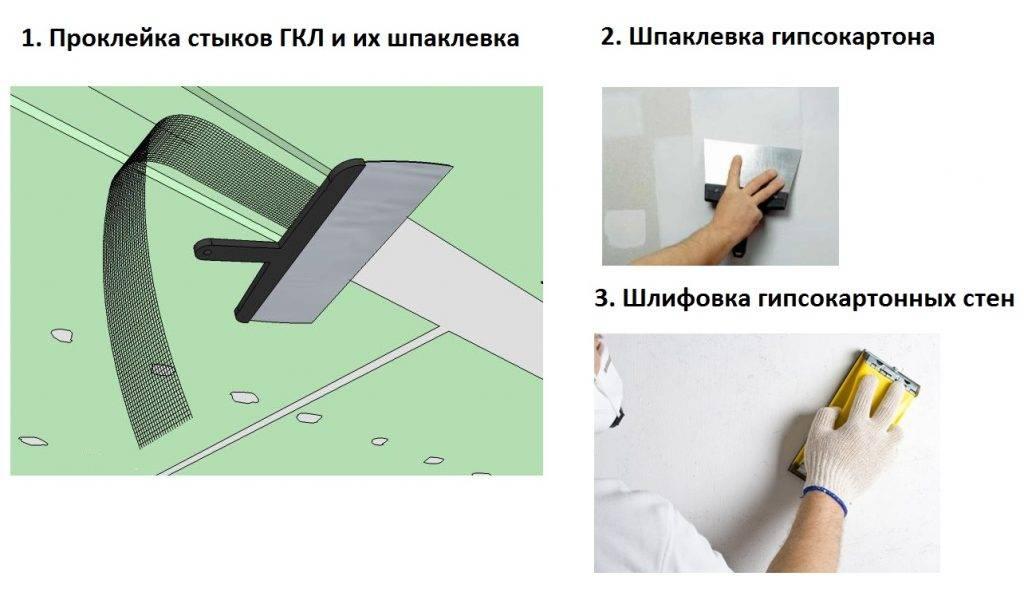 Этапы подготовки стен под обои и особенности работ