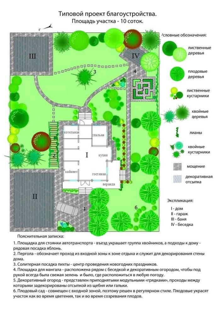 Планировка участка - 110 фото примеров и решений планировки земли...