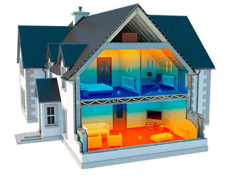 Как организовать инфракрасное отопление дома?