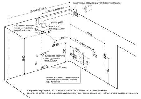 Стандарты высоты установки розеток от пола: способы установки, стандарты и варианты размещения розеток (115 фото-идей)