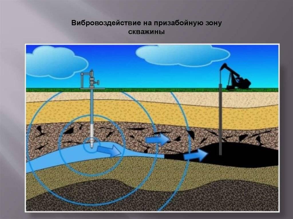 Почему вода с скважины идет с воздухом при работе насоса
