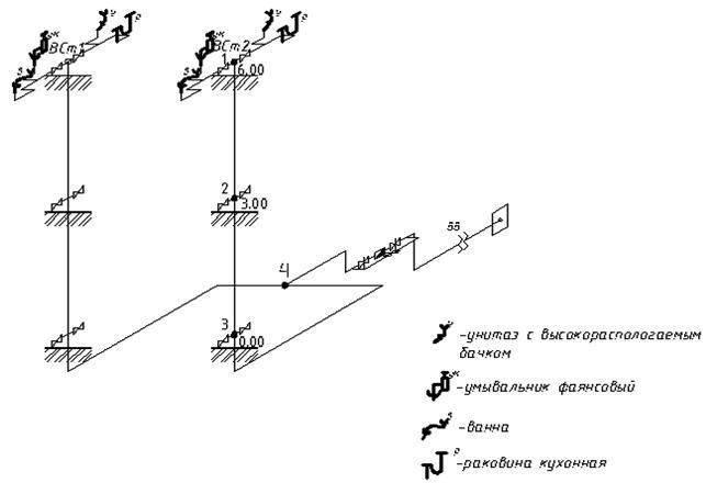 Гидравлический расчет - водопроводная сеть  - большая энциклопедия нефти и газа, статья, страница 1