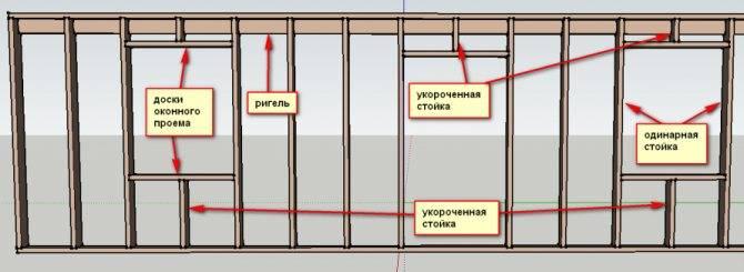 Устанавливаем дверные и оконные проемы в доме. секреты выбора и правила установки.