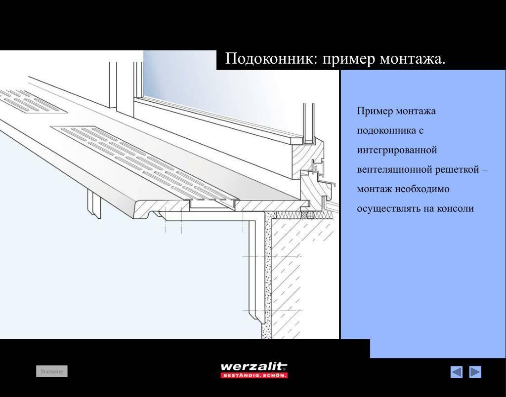 Вентиляционная решетка в подоконник - виды и назначение