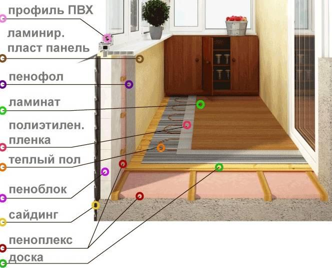 Теплый пол на балконе под плитку своими руками: особенности монтажа
