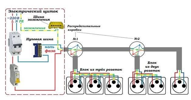 Как подключить розетку: подключаем правильно провода к розетке по схеме