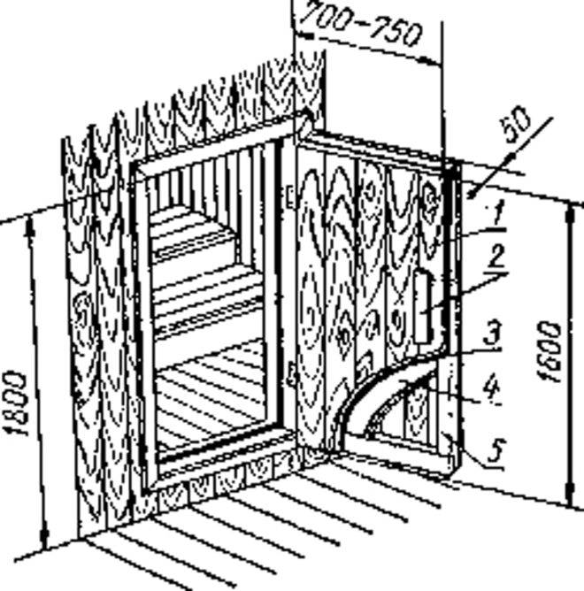 Как сделать дверь в баню своими руками из досок как сделать дверь в баню своими руками из досок