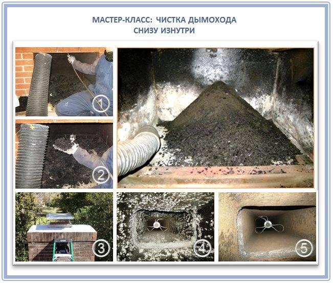 Чистка дымохода в бане от сажи: способы, средства, народные методы