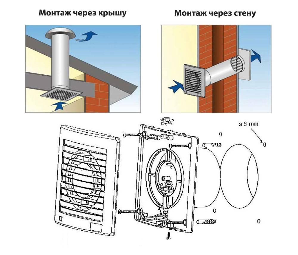 Вентканал: важный элемент любой вентиляции частного дома