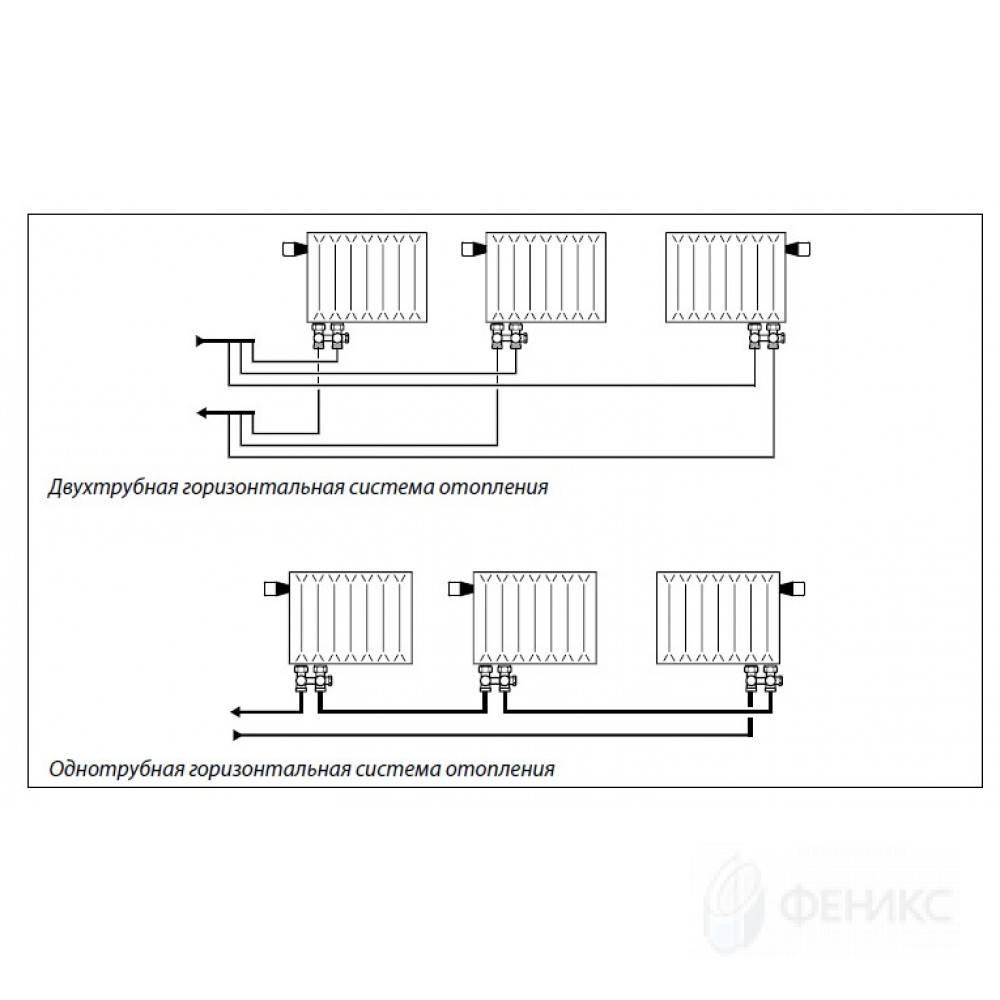 Однотрубная система отопления частного дома своими руками