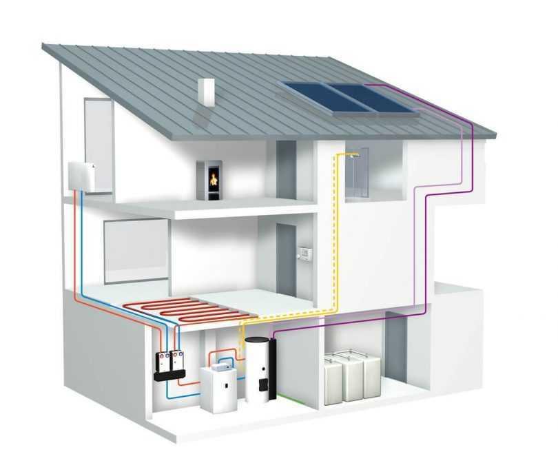 Как делается воздушное отопление частного дома своими руками