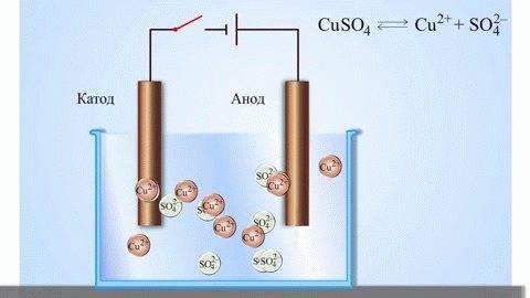 Для чего в водонагревателе нужен магниевый анод?