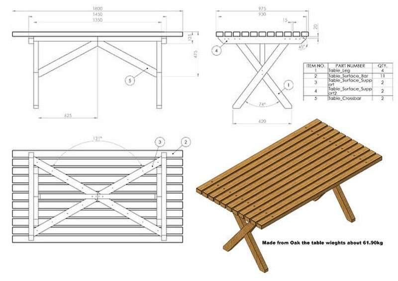 Как изготовить стол для дачи своими руками: интересные варианты с фото, пошаговые инструкции