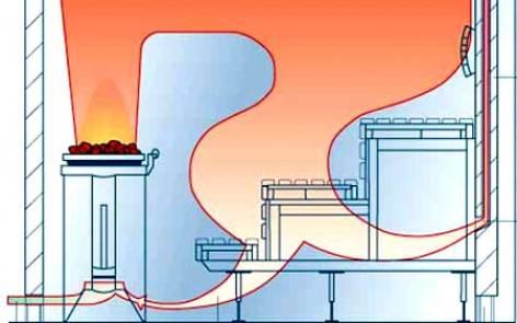 Приточная вентиляция – существующие виды, самодельное устройство, где лучше устанавливать и как проверять?