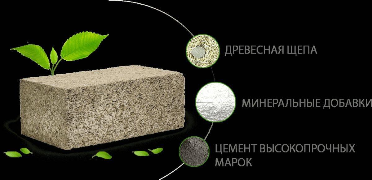 Арболитовые блоки: описание, плюсы и минусы, выбор
