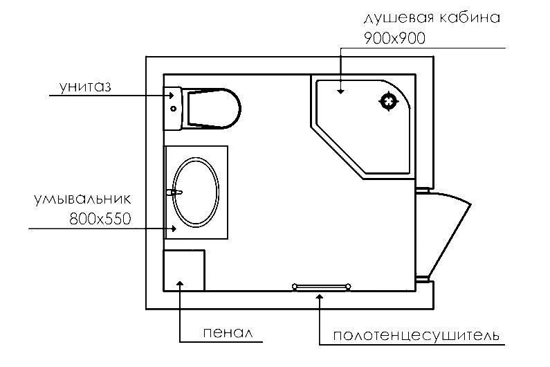 Порядок монтажа электропроводки в ванной комнате своими руками