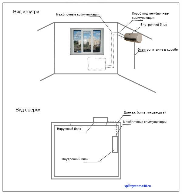 Установка кондиционера в квартире своими руками с фото и видео