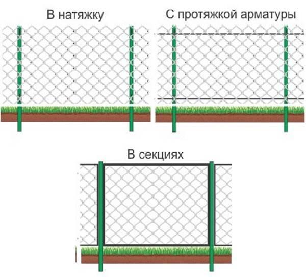 Установка забора из универсальной сетки гиттер: монтаж креплений 3d-забора, крепеж с помощью круглых хомутов своими руками