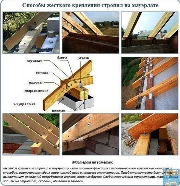 Виды пристроек к дому и их строительство