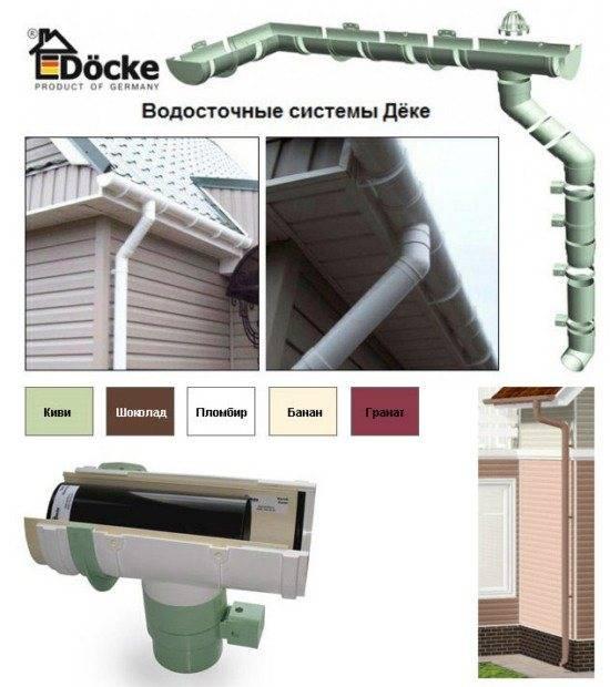 Монтаж водосточной системы: как собрать водостоки для крыши своими руками, как правильно установить, правила, схема сборки, как устанавливать желоба