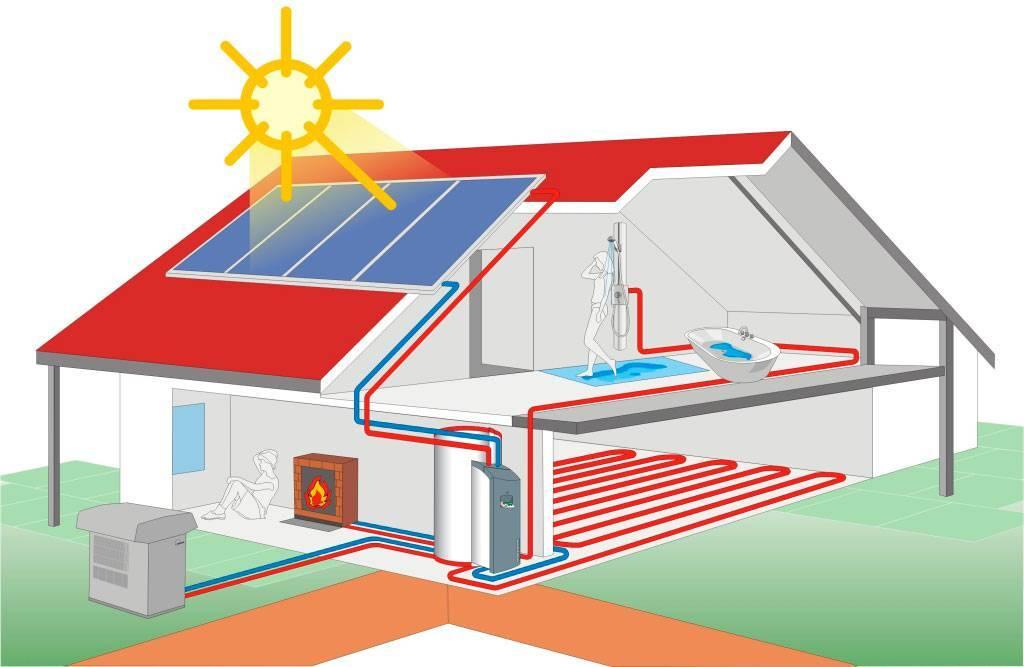Автономное отопление в квартире: варианты обустройства
