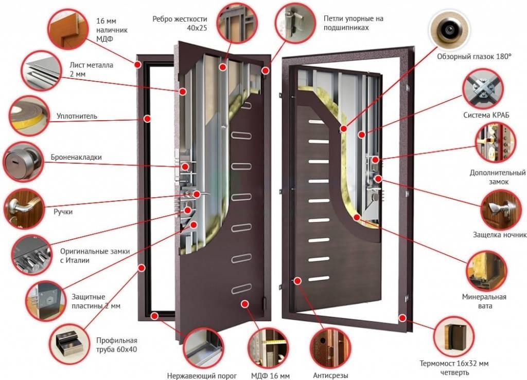 Способы реставрации дверей