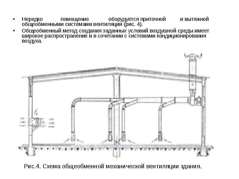 Вентиляция промышленных цехов