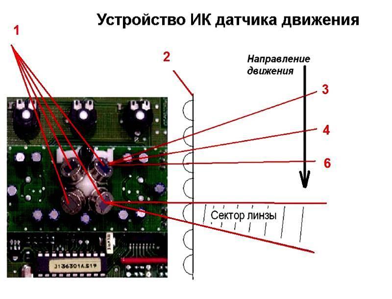 Датчики движения для включения света: свойства, виды, выбор и установка