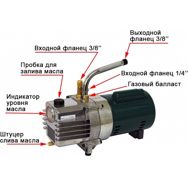 Ремонт вакуумных насосов своими руками