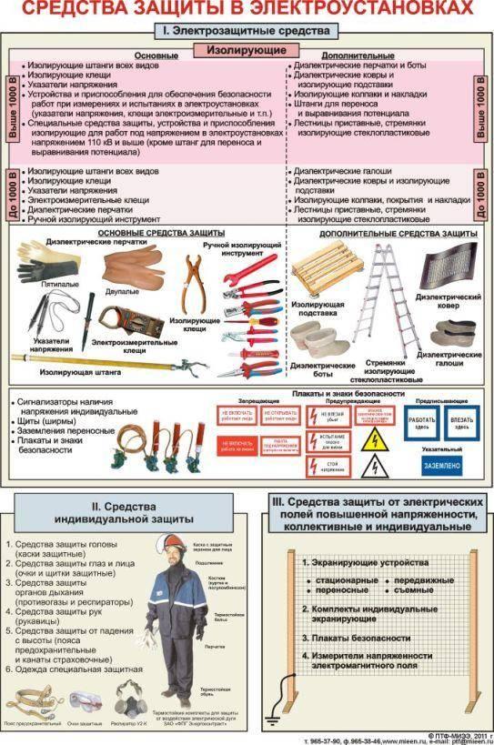 Средства защиты в электроустановках до 1000в и выше 1000в: классификация и назначение