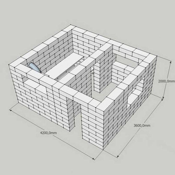 Поэтапное строительство частного дома из газобетона - блог о строительстве