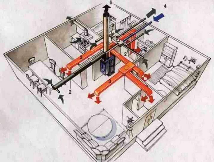 Тепловые насосы для отопления дома, преимущества воздушного аппарата, особенности устройства системы своими руками, примеры на фото +видео