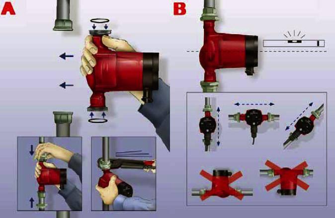 Установка насоса в систему отопления частного дома: схема подключения
