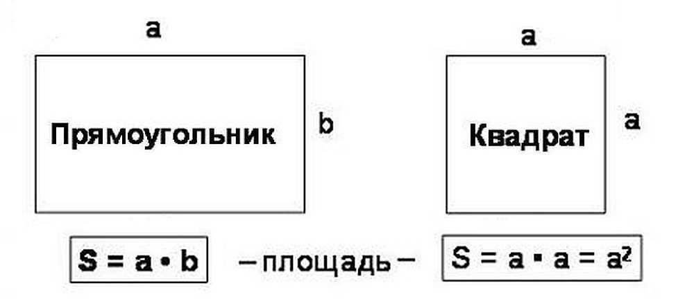 Калькулятор расчета площади четырёхугольного помещения - быстро и точно