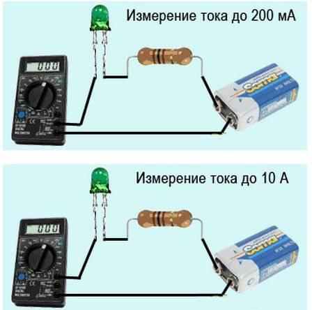 Как измерить мультиметром силу тока